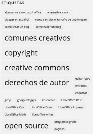 nube-etiquetas-wordpress